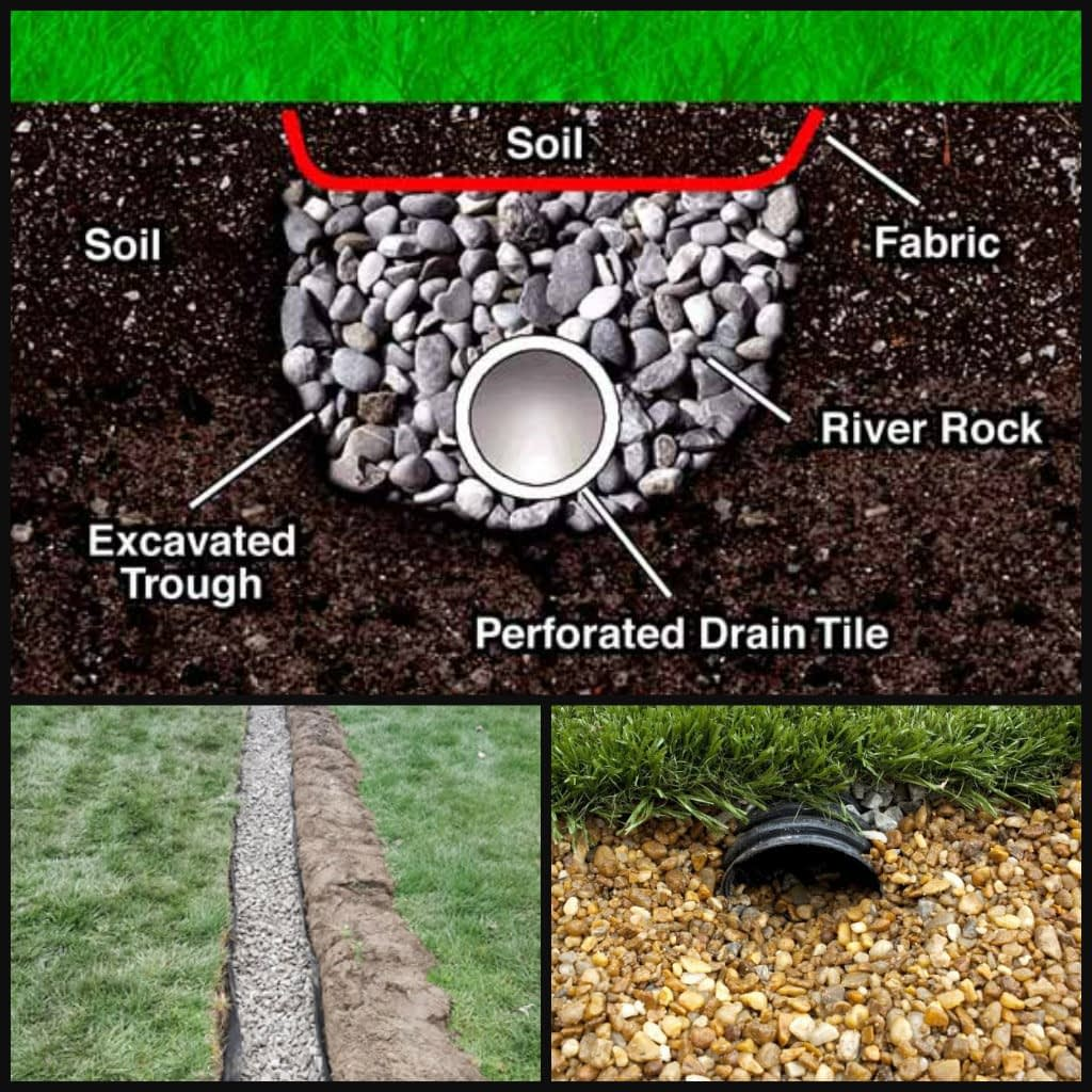 french drain collage